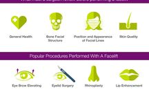 Elanic Infographics / Some of the infographics we have created to help inform our patients on various areas of the cosmetic surgery industry.