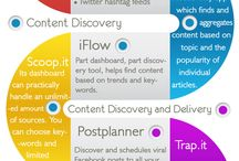 Content Curation / Tips on curating content for blog posts and social media that resonate with your audience.