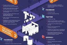 Online Marketing / by Mostafa Gaafar