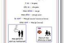 J'aimes le français