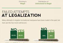 Cannabis Legalization 4 Canada