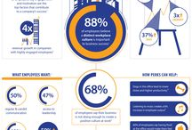 infographics [your business]