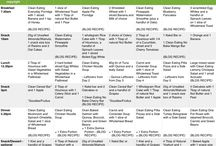 CLEA Plan / Clean Eating
