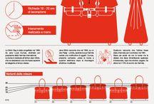 Bag's anatomy