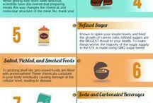 Υγεινη διατροφη