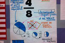 School Stuff - Mathematics