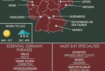 Alemania, países para visitar