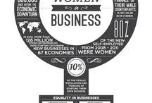 Infographics on women entrepreneurs