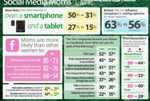 Infographics / by OrangeSoda