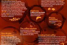 Infographic Food
