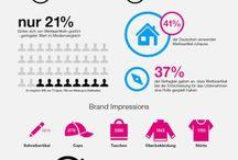Marketing und Kommunikation