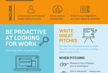Writing / Tips and best practices for blogging, copywriting, and any other kind of writing. Learn more at: http://mobile-atom.com/copywriting/ / by Mobile Atom Media