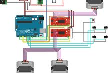 Arduino & Raspberry PI Projects