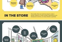 Retail and advertising