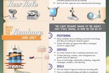 Entrepreneurs / Jerome Knyszewski owner of a leading Online reputation management company share nifty infographics found online. / by Jerome Knyszewski LinkedIn Marketing Expert