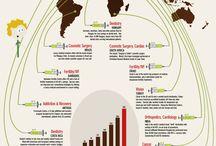 Infographs / by Simon Phillips