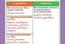 Русский язык / Правила и не только