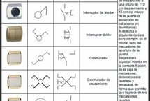 simboluri electrice