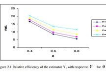IJSCMC / Estimation of mean and its function using asymmetric loss function   http://wireilla.com/ns/maths/Papers/2113ijscmc04.pdf