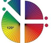 Analogous Colors