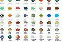 Pierres,gemmes et cristaux.