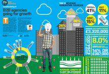 MarCom Infographics
