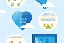 #Educación /#Formación / #Aprendizaje / Aquí podrás encontrar #infografía #Imágenes #Contenidos sobre educación, formación y aprendizaje   / by CREEMOS CREAMOS NRG