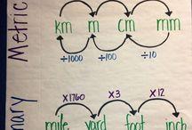 Maths- Length activities