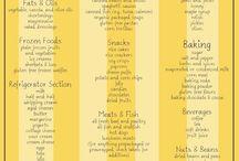 Gluten Free / by Sherrill Morrison