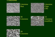 Limestone and Gravels / Different types of Gravels