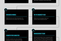 Pathfinder Agency Tips