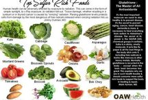 Sulfur foods to avoid