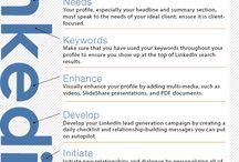 Linked in / Social media marketing