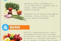 Antiinfiamatory diet