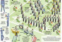 Nuttige info voor muzikanten / Muziek gerelateerde infographics  www.fanfare-hs.nl