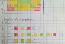 Geometria/Coding