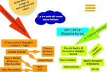 Il nuovo teatro in Italia / altre info su www.ateatro.it