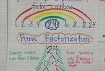 Math: Factors