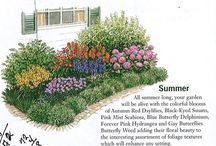 3 Season Flower Bed