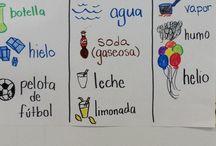 Spanish Science Materials