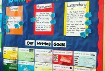 Classroom displays / data walls