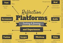 reflection - learning