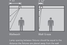 wall wash vs. wall grazing