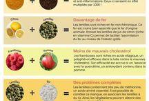 infos diet et tonus
