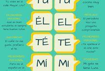 Gramática - español
