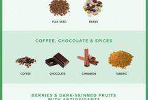 superfood alzheimer