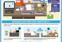 """Engaged Employees  / Tips and articles on how to create a """"fun"""" and enjoyable work environment.  / by Wilson Human Capital Group"""