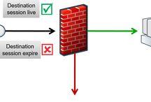 Urządzenia UTM / Bezpieczeństwo sieci jest bardzo ważne dla każdej firmy.