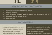 Brain functions/ disorders