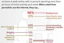 Periodistas e Internet